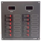DC Circuit Breaker Panels